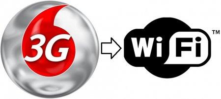 3G модем = 3G/WiFi роутер