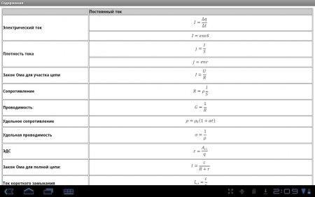 Справочник по физике версия 1.0