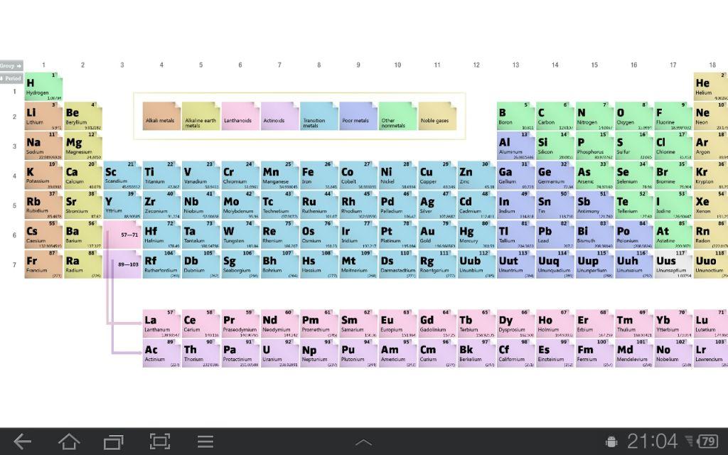 Таблица периодической системы Мендлеева для печати