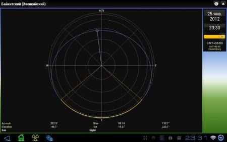 Sundroid Pro Sunrise Sunset версия 3.3