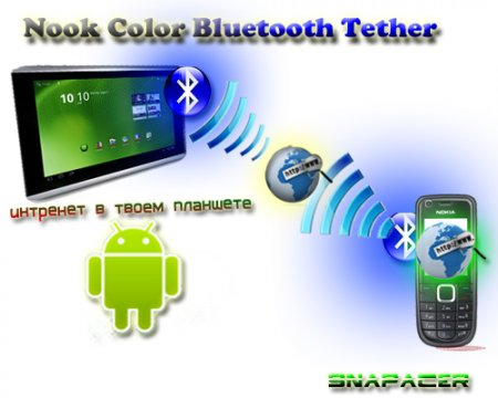 Nook Color Bluetooth Tether ��� �������� �� android ���������� ����������� Bluetooth ����� � ������ ���������. ��������� Root!