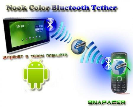 Nook Color Bluetooth Tether или интернет на android устройстве посредством Bluetooth связи с другим телефоном. Требуется Root!