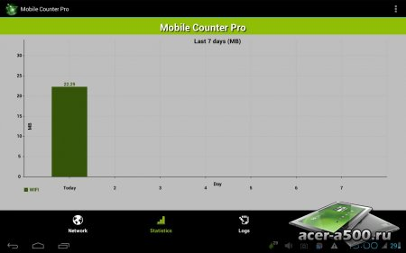 Mobile Counter Pro - 3G, WiFi (��������� �� ������ 3.2.2)